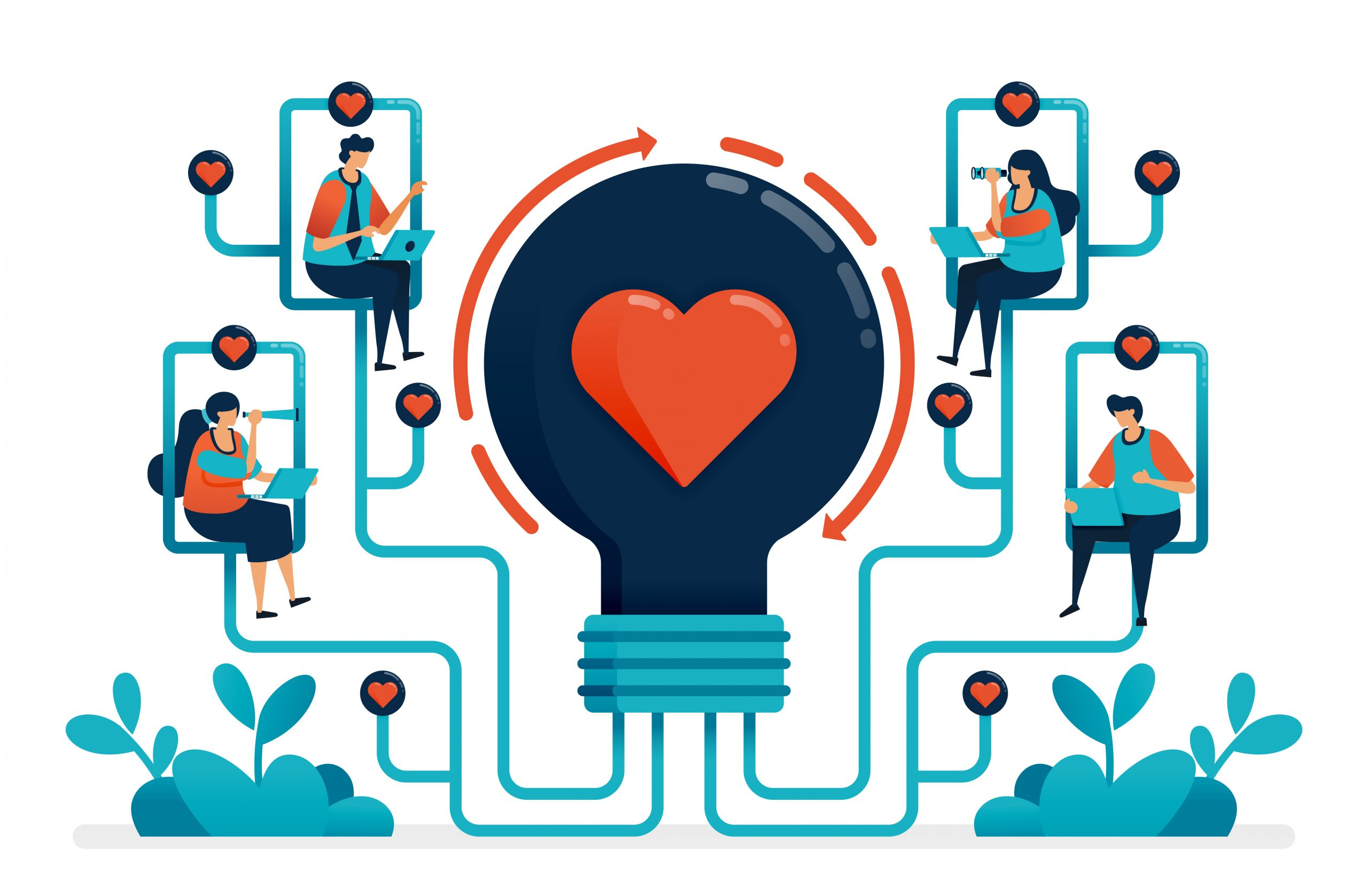 Artificial intelligence to match partner and relationship. Ideas
